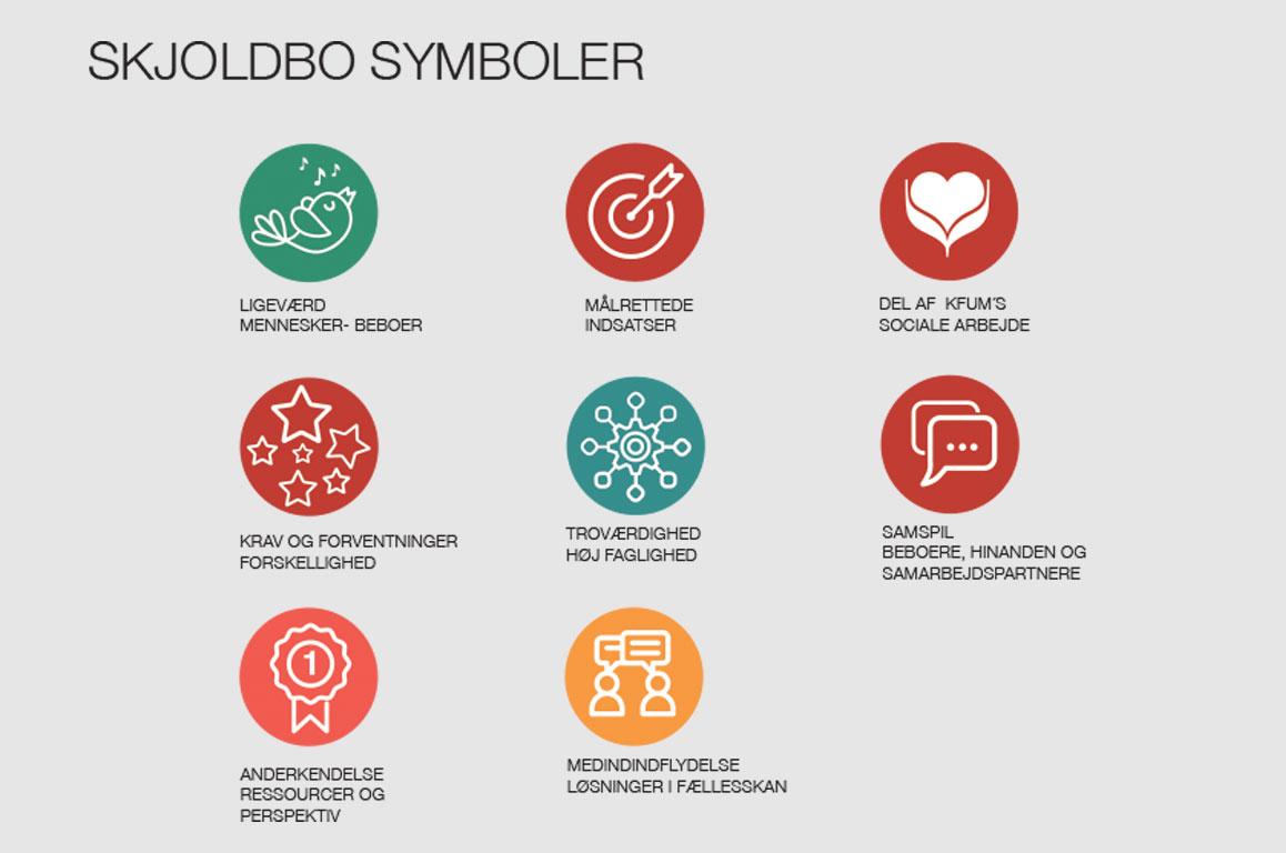 Skjoldbo-Esbjerg-Visuel identitet-Grafisk-Design-Linda-Kongerslev.jpg